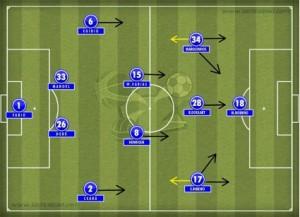Futebol brasileiro buscando renovação1