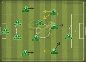 Futebol brasileiro buscando renovação4