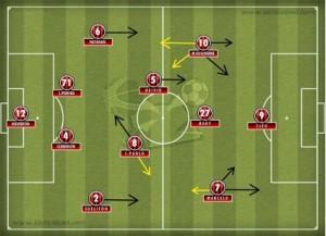 Futebol brasileiro buscando renovação5