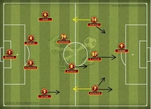Futebol brasileiro buscando renovação6