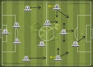 Atlético-MG de Ronaldinho consistência e campanha histórica no Brasileiro