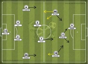 Futebol brasileiro buscando renovação2