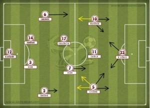 Futebol brasileiro buscando renovação3